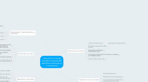 Mind Map: Технологічні основи управління процесами виробництва продукції птахівництва