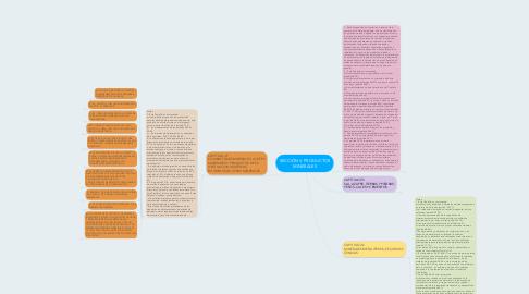 Mind Map: SECCIÓN V PRODUCTOS MINERALES