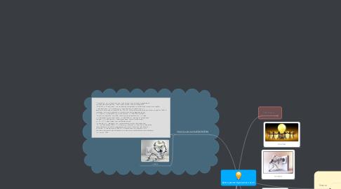 Mind Map: Альтернативні джерела енергії