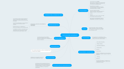 Mind Map: DISPOSICIONES GENERALES