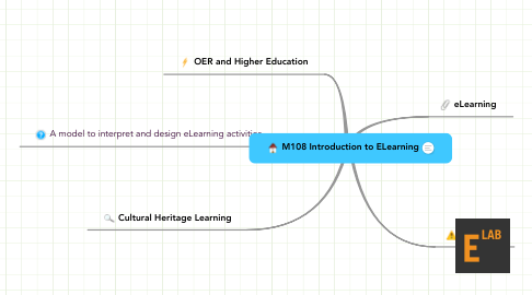 Mind Map: M108 Introduction to ELearning