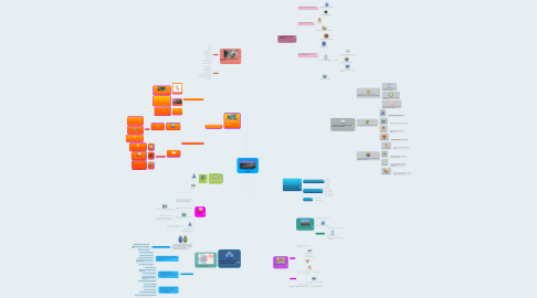 Mind Map: CRECIMIENTO DE LAS CIUDADES