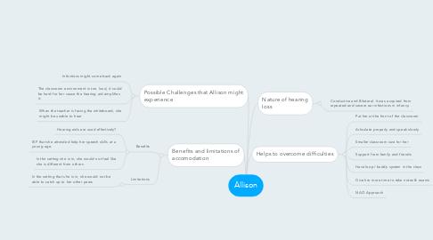 Mind Map: Allison