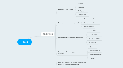 Mind Map: КВИЗ