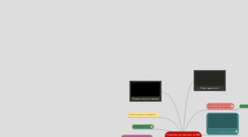 Mind Map: Розробка свинарника на 600 голів