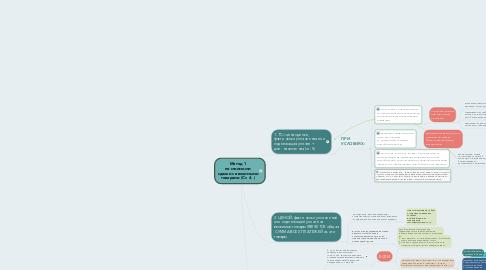 Mind Map: Метод 1 по стоимости  сделки с ввозимыми товарами (Ст. 4. )