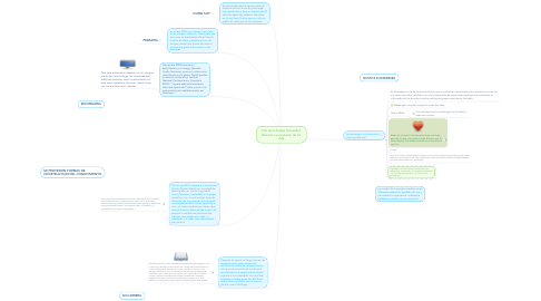 Mind Map: PLE Jairo Andres Fernandez Ramirez. La evolución de mi vida