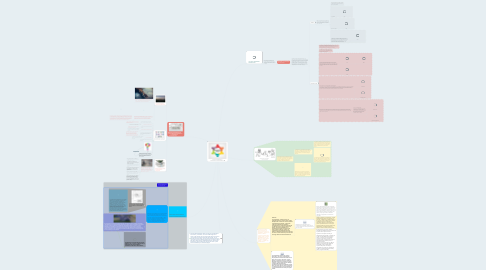 Mind Map: CÁTEDRA: CONSERVACIÓN Y RESTAURACIÓN DE MONUMENTOS