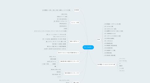Mind Map: さとうみちこ