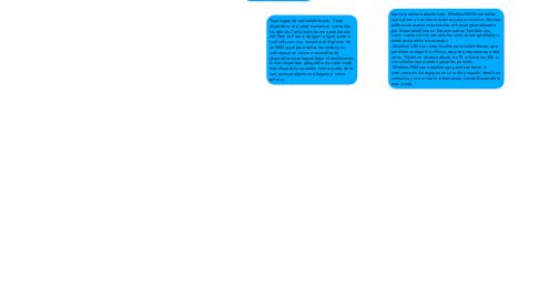 Mind Map: medios de transmisión para conexiones inalàmbricas