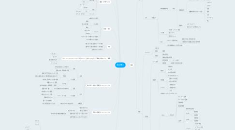 Mind Map: 渡辺健二