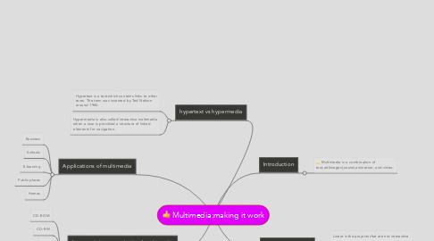 Mind Map: Multimedia:making it work