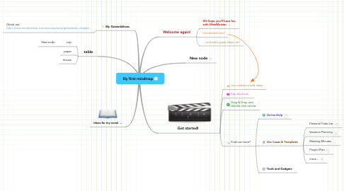 Mind Map: lily first mindmap