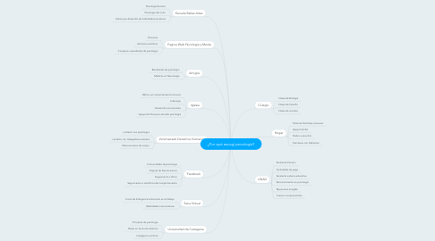 Mind Map: ¿Por qué escogí psicología?