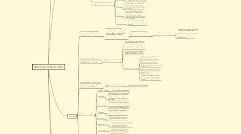 Mind Map: Títulos y Operaciones de Crédito.