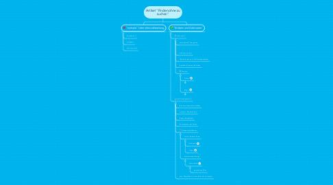 """Mind Map: Artikel """"Finden ohne zu suchen"""""""