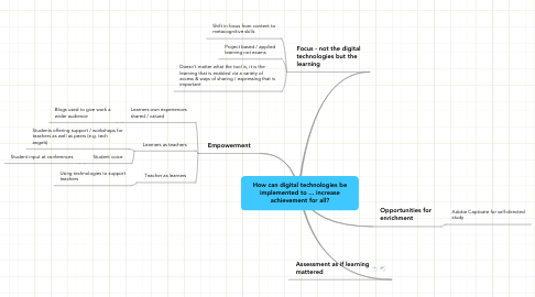 Mind Map: How can digital technologies be implemented to ... increase achievement for all?