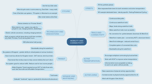 Mind Map: MOBILITY AND CONNECTIVITY