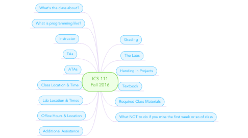 Mind Map: ICS 111 Fall 2016