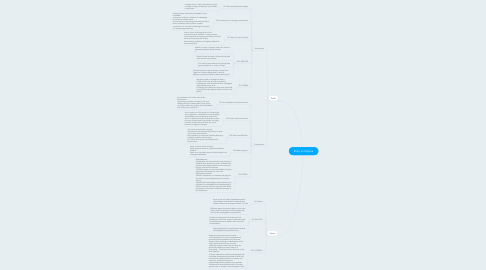 Mind Map: Earth and Space