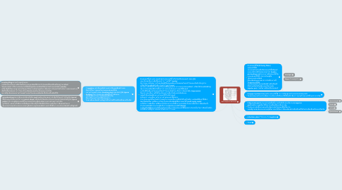 Mind Map: Mold component and function