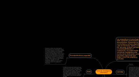 Mind Map: Temas de Investigación Informatica