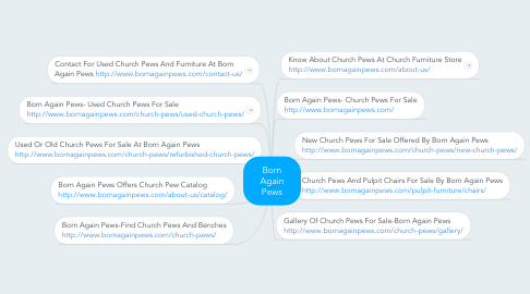 Mind Map: Born Again Pews