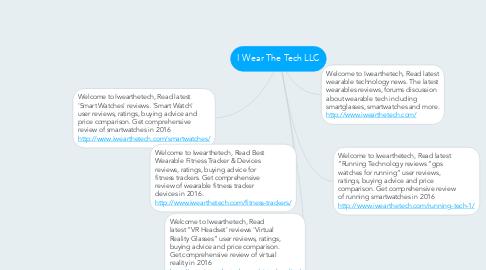 Mind Map: I Wear The Tech LLC