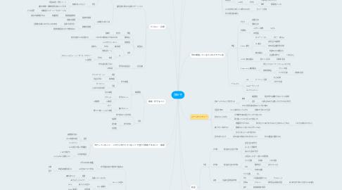 Mind Map: 宮田 守