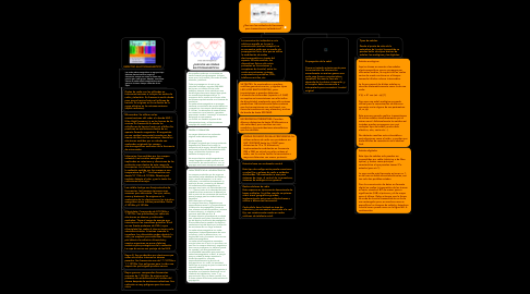 Mind Map: ¿Qué son las unidades de frecuencia para transmisiones inalámbricas?