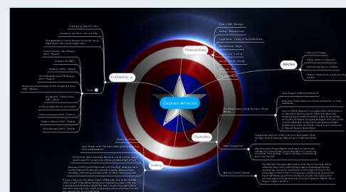 Mind Map: Captain America