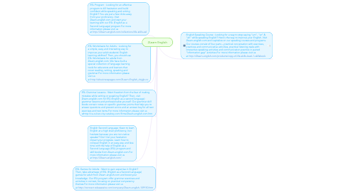 Mind Map: 2Learn English