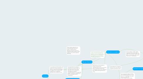 Mind Map: Scientific Understanding