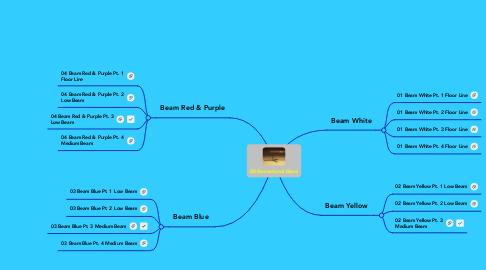 Mind Map: 00 Recreational Beam