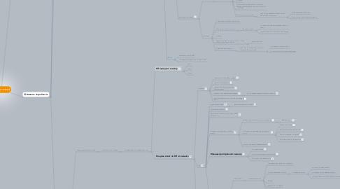 Mind Map: Новая заявка