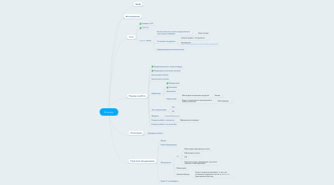 Mind Map: Emerson