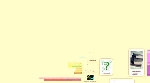 Mind Map: Англо-русские электронные словари