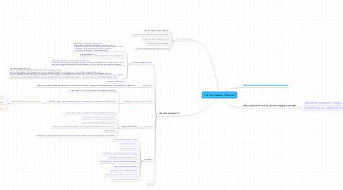 Mind Map: Что такое хорошее ТЗ на сайт?