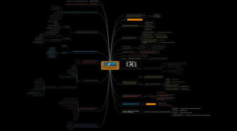 Mind Map: IMPLICACIONES PEDAGÓGICAS DEL USO DE LAS TICS EN LA EDUCACIÓN SUPERIOR