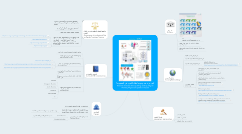Mind Map: كيف نزيد عدد وجودة أطباء الأسرة في السعودية؟ How to increase the quantity and quality of Family Physicians posts in Saudi?