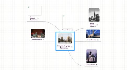 Mind Map: Старый Город. Таллинн.