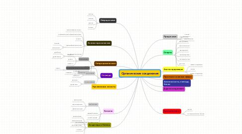 Mind Map: Органические соединения