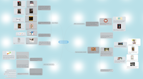 Mind Map: Visual Communication