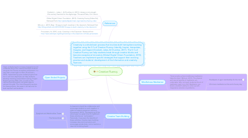 Mind Map: Creative Fluency