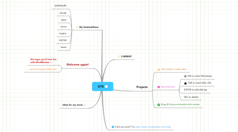 Mind Map: GTD
