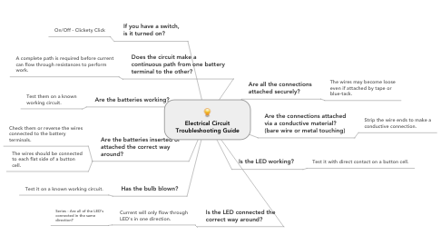 Mind Map: Electrical Circuit