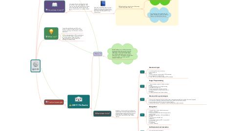 Mind Map: OCR
