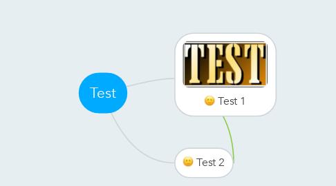 Mind Map: Test