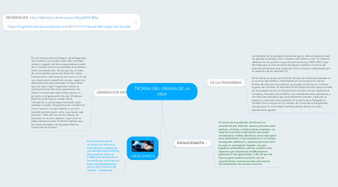 Mind Map: TEORÍAS DEL ORIGEN DE LA VIDA