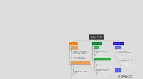 Mind Map: Topologia, Tecnologia y Protocolos de Red